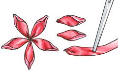 Вышивка лентами: Ленточный стежок