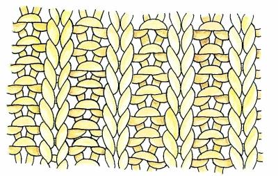 Вязание узоров спицами