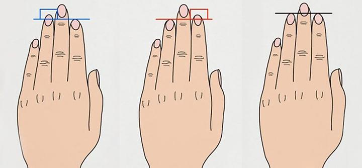 Как определить характер по пальцам рук